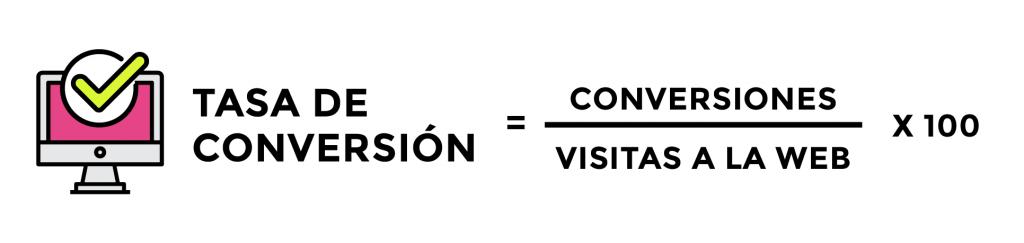 Tasa de conversión